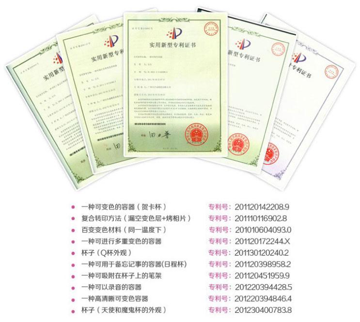 昌成陶瓷专利证书列表