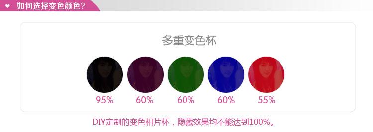 如何选择变色颜色?